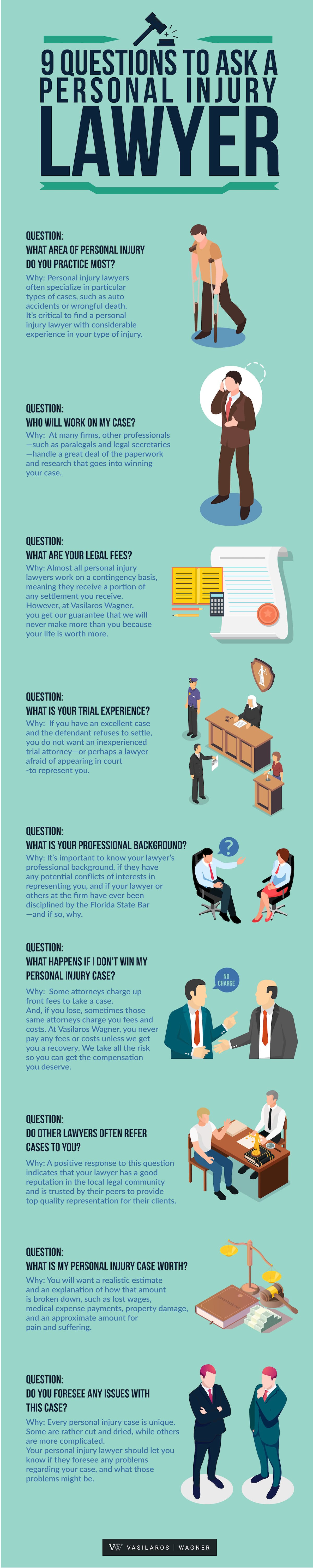 questions to ask a personal injury lawyer infographic